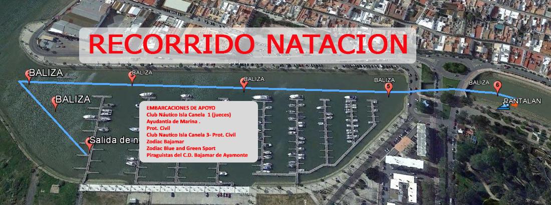 Recorrido_natacion