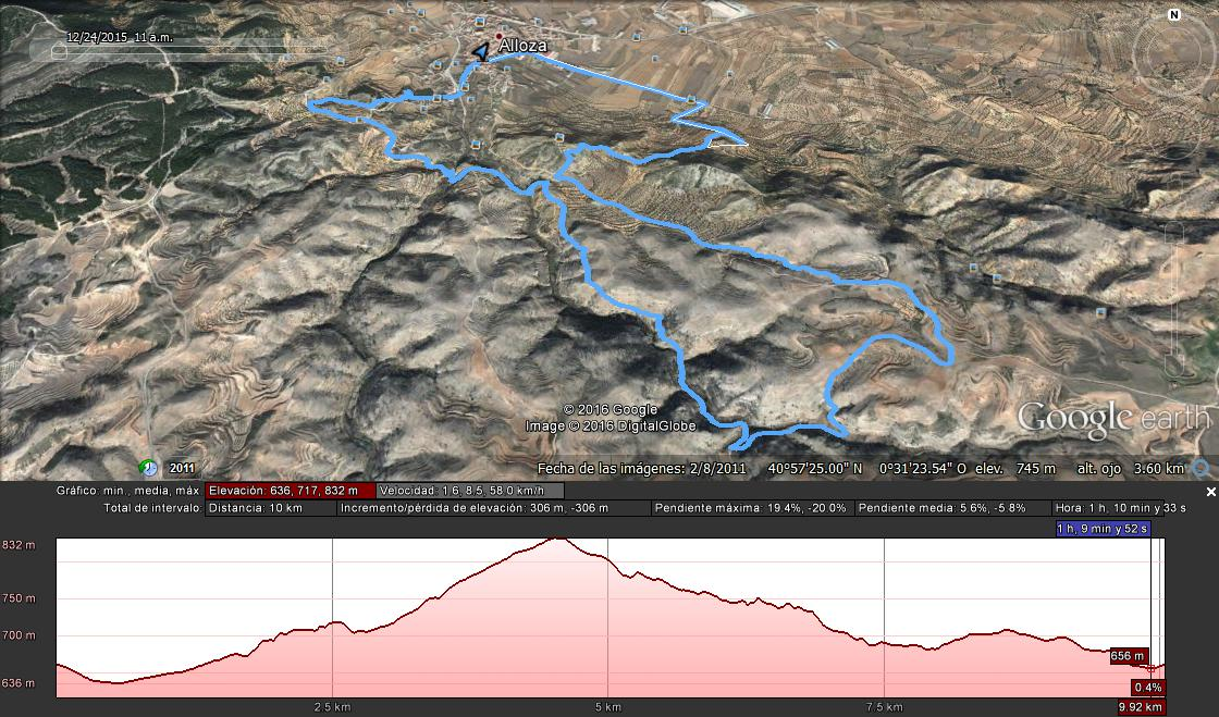 Trail Ancagua ruta corta