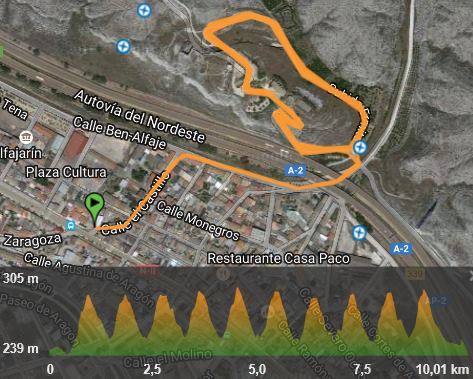 Perfil nuevo  5 Night Running