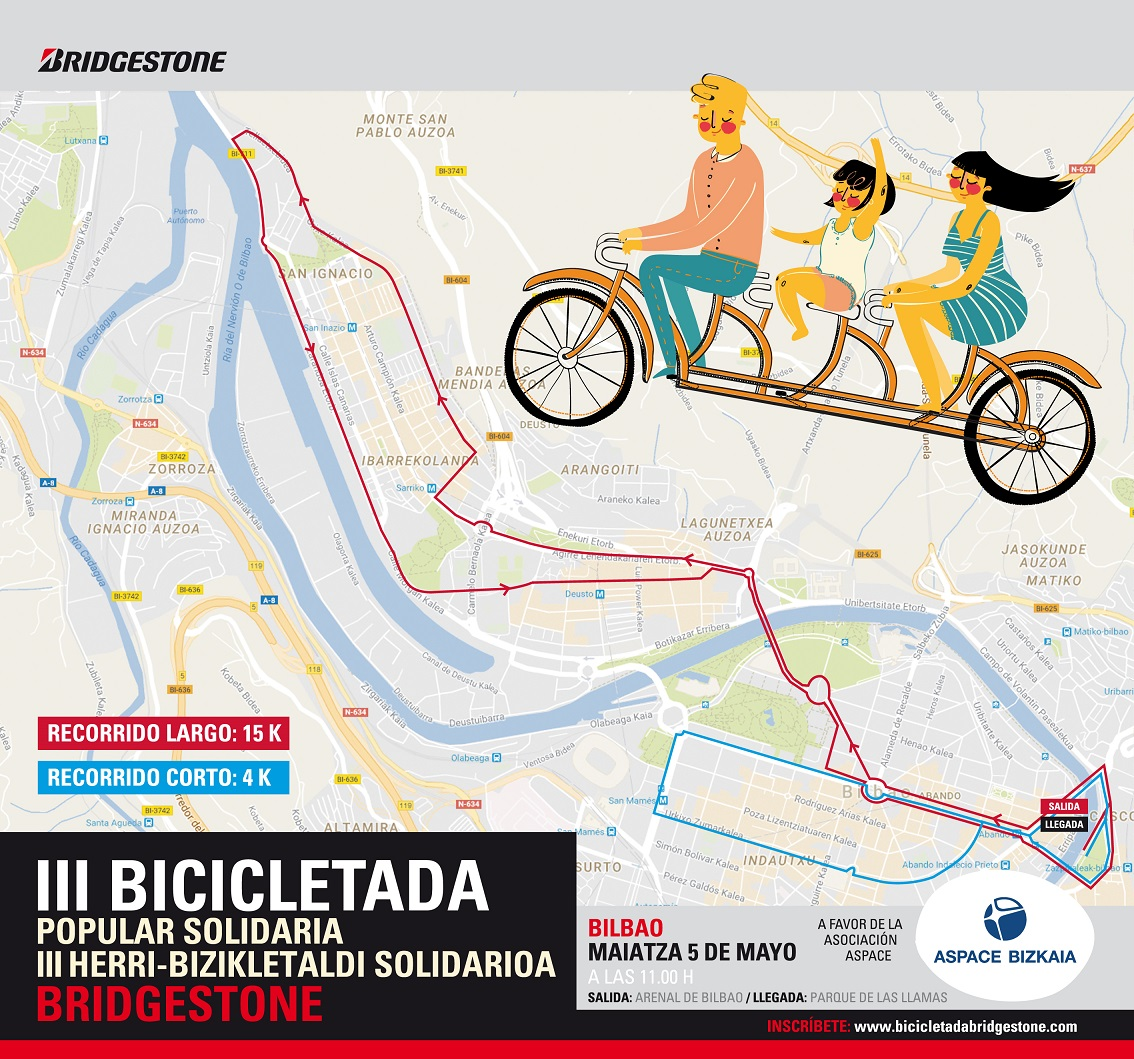 Recorrido Bilbao